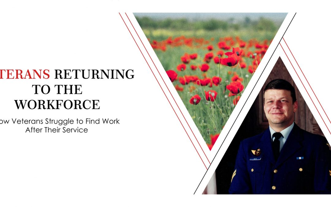 Veterans – Returning to the Workforce